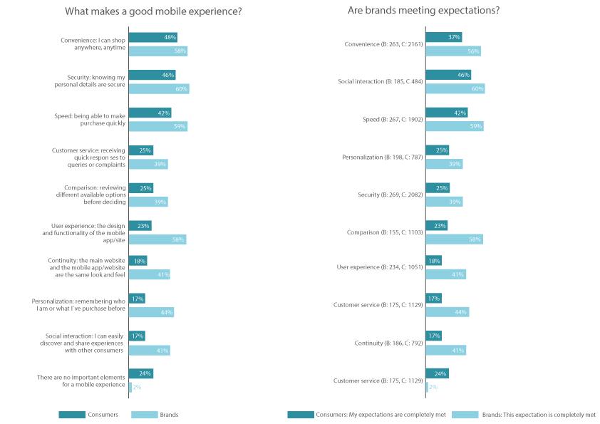 was-macht-eine-gute-mobile-marketing-bzw-marken-marketing-aus.jpg
