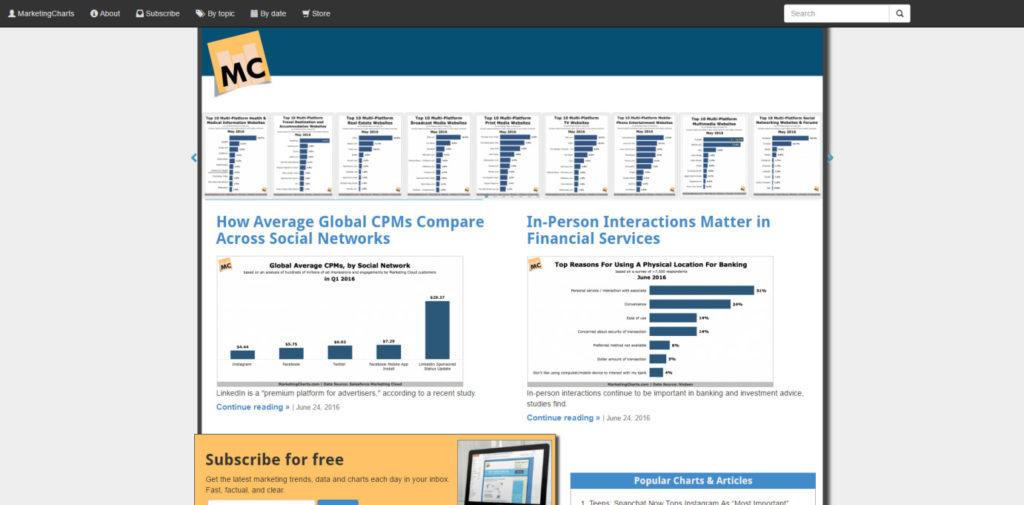 seo-blog-070-marketing-charts