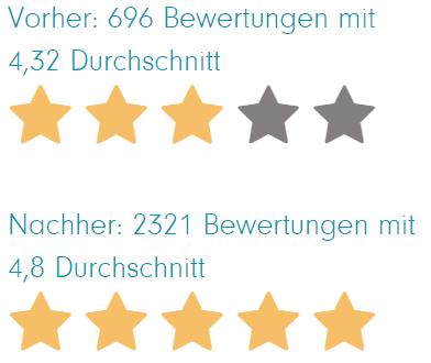 Bewertungen und Reputation_baumschule-nielsen