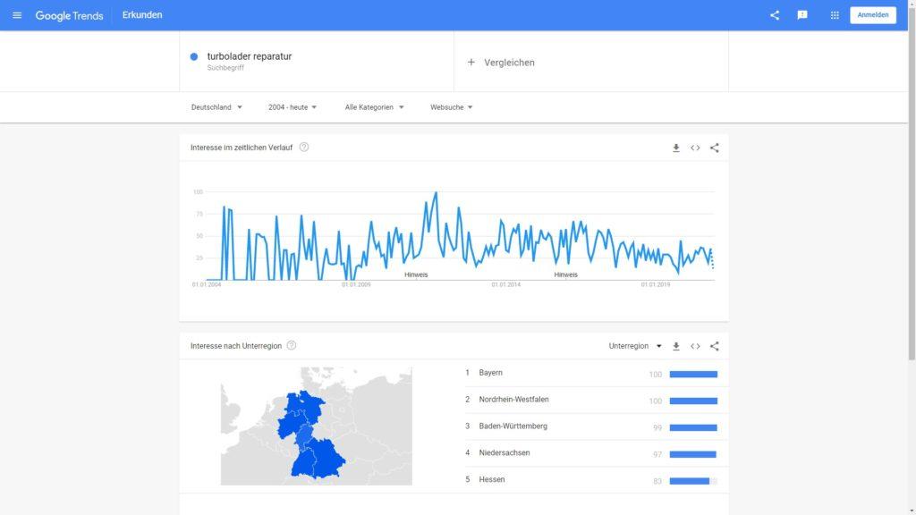 Google Trends von Google LLC